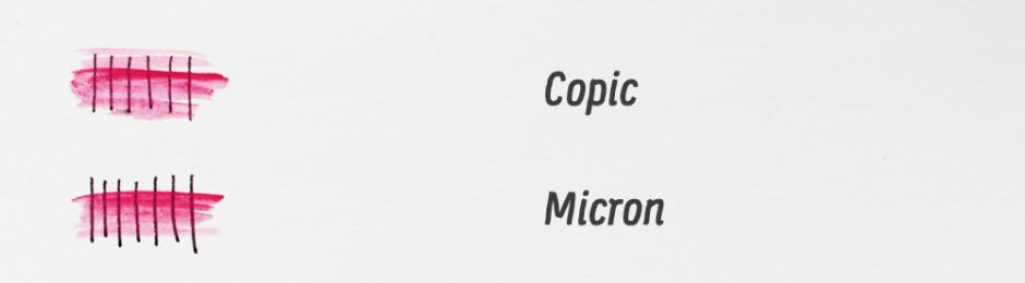 Micron_Copic