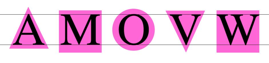 Grundformen der Buchstaben