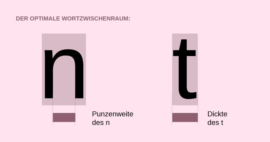 Handlettering Typografie Wortabstand